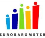 Eurobarómetro 2013