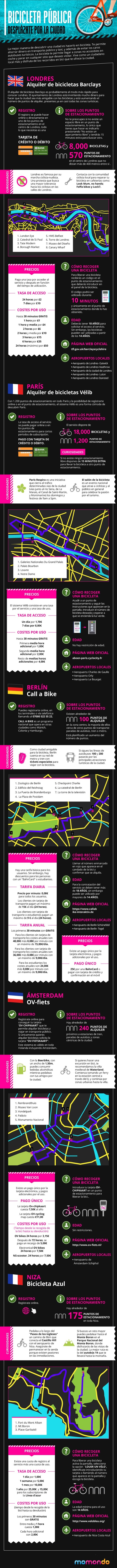 5-de-las-mejores-ciudades-para-visitar-en-bici