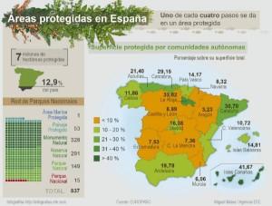 Infografia Parques-Nacionales